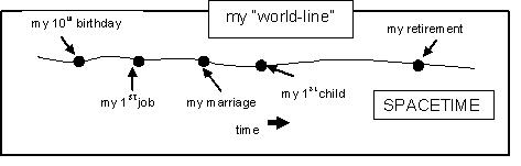 Tim hieu khong gian va thoi gian for Definition of space in a relationship